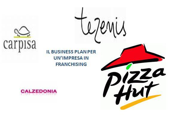 Business plan per un'impresa in franchising