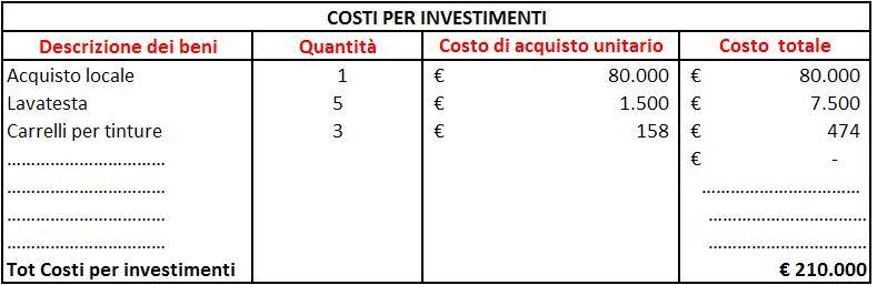 Esempio Business Plan Per Banca