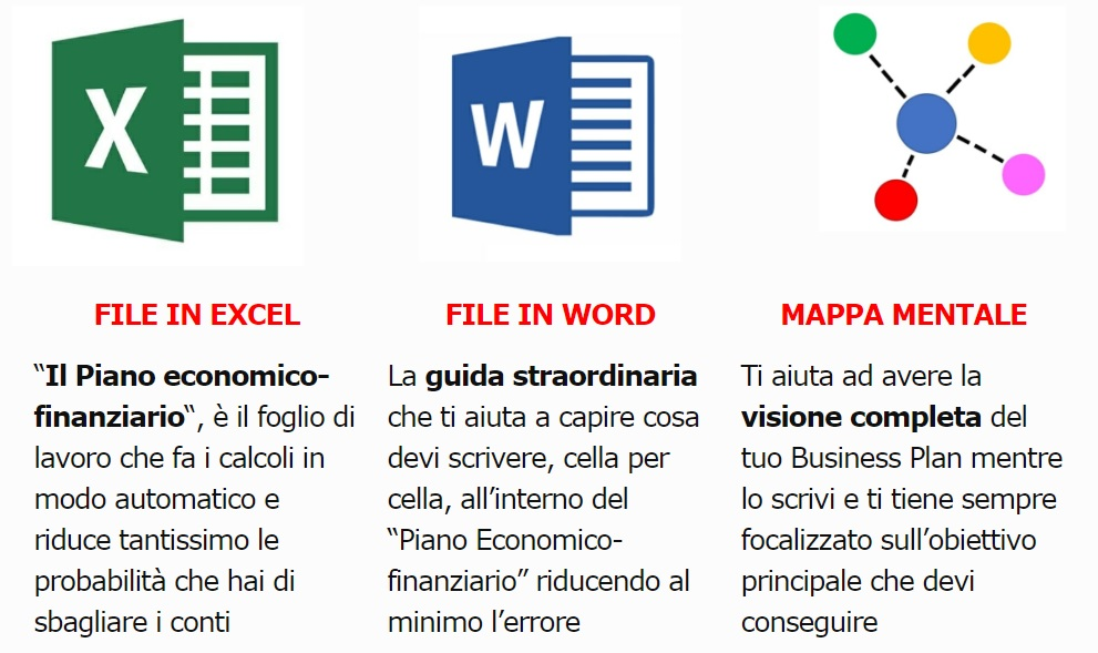 Come fare un Business Plan Vincente - Bonus in omaggio
